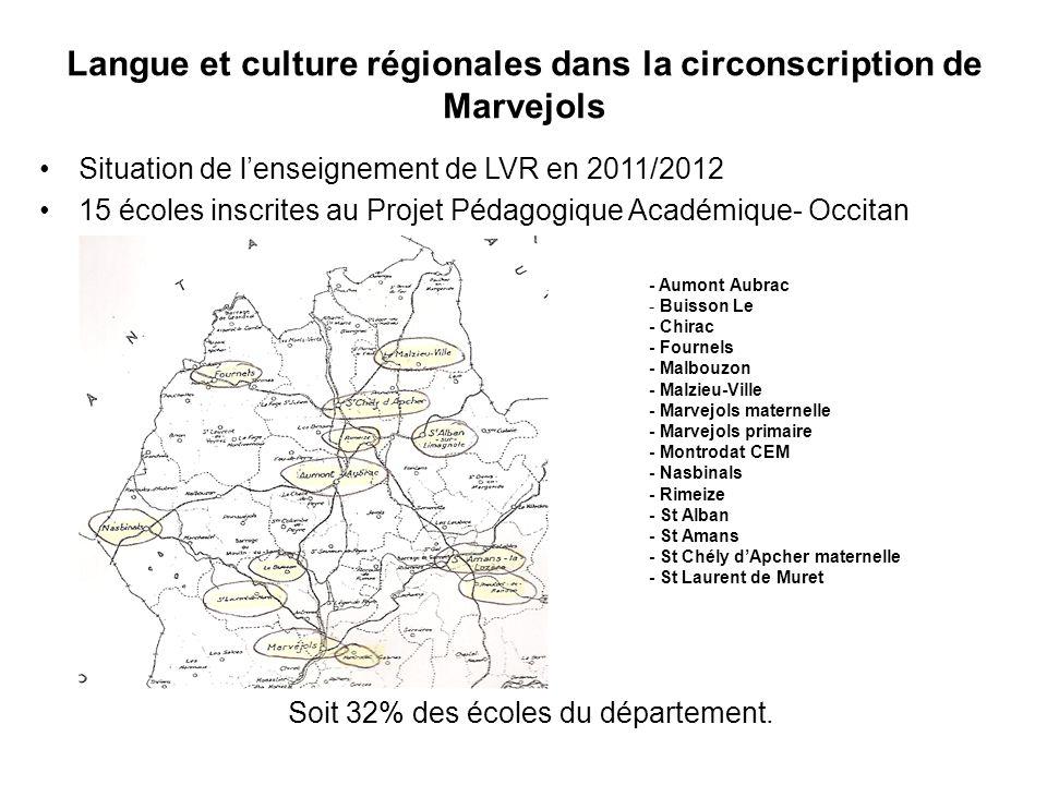 Langue et culture régionales dans la circonscription de Marvejols