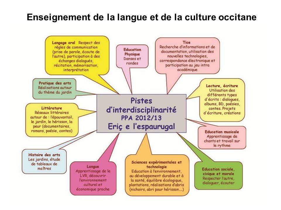 Enseignement de la langue et de la culture occitane