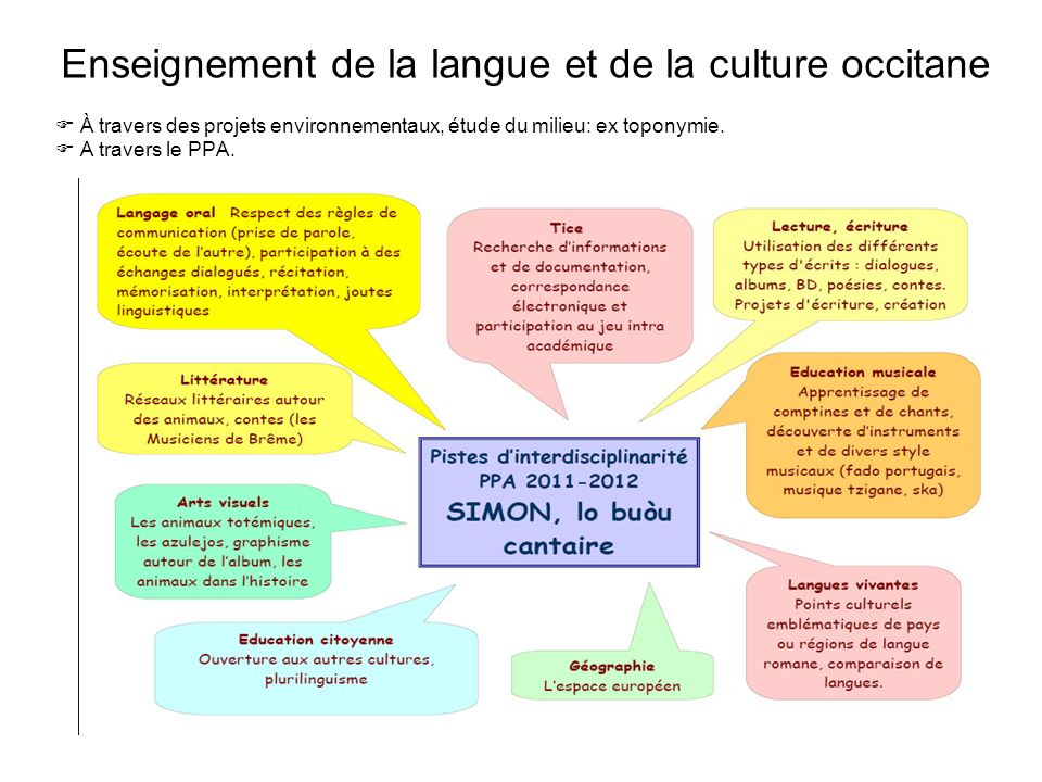 Enseignement de la langue et de la culture occitane