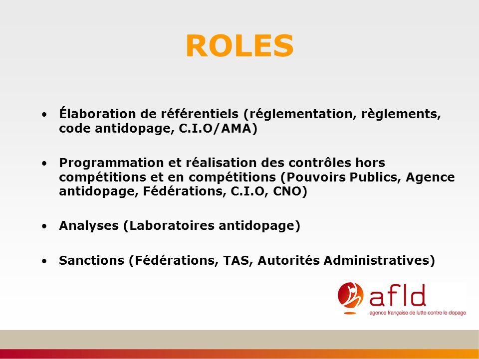 ROLES Élaboration de référentiels (réglementation, règlements, code antidopage, C.I.O/AMA)