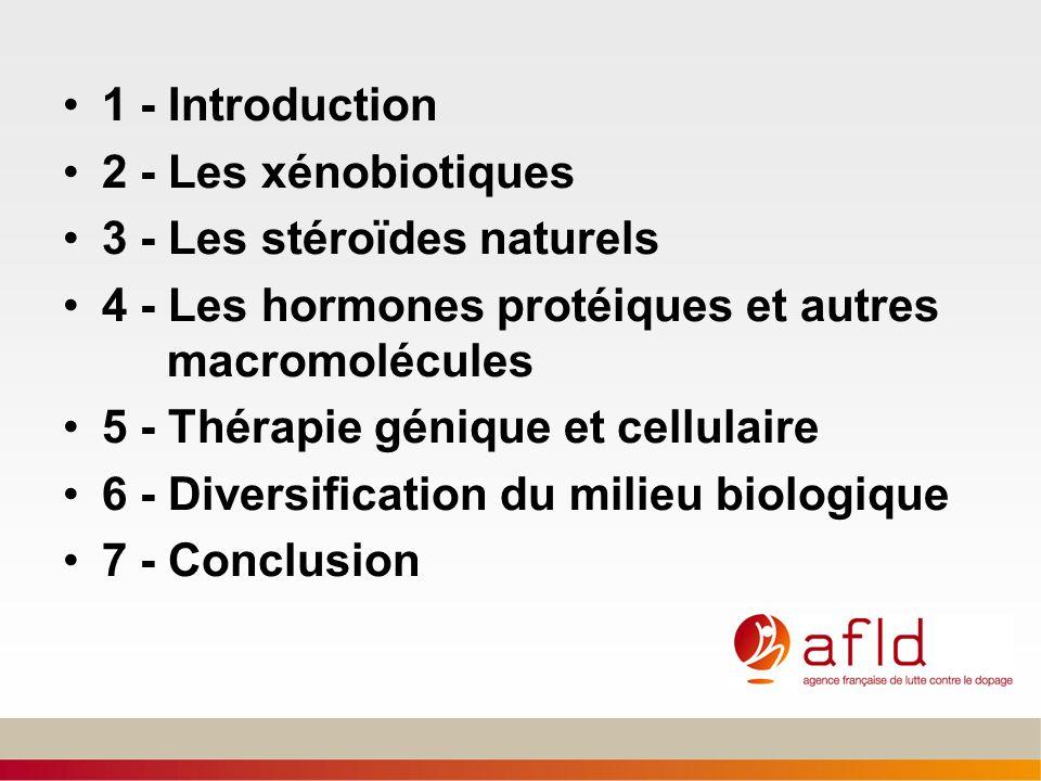 1 - Introduction2 - Les xénobiotiques. 3 - Les stéroïdes naturels. 4 - Les hormones protéiques et autres macromolécules.