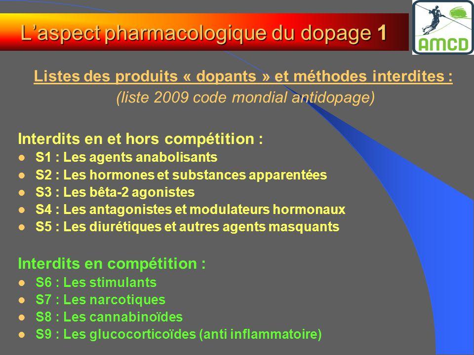 L'aspect pharmacologique du dopage 1