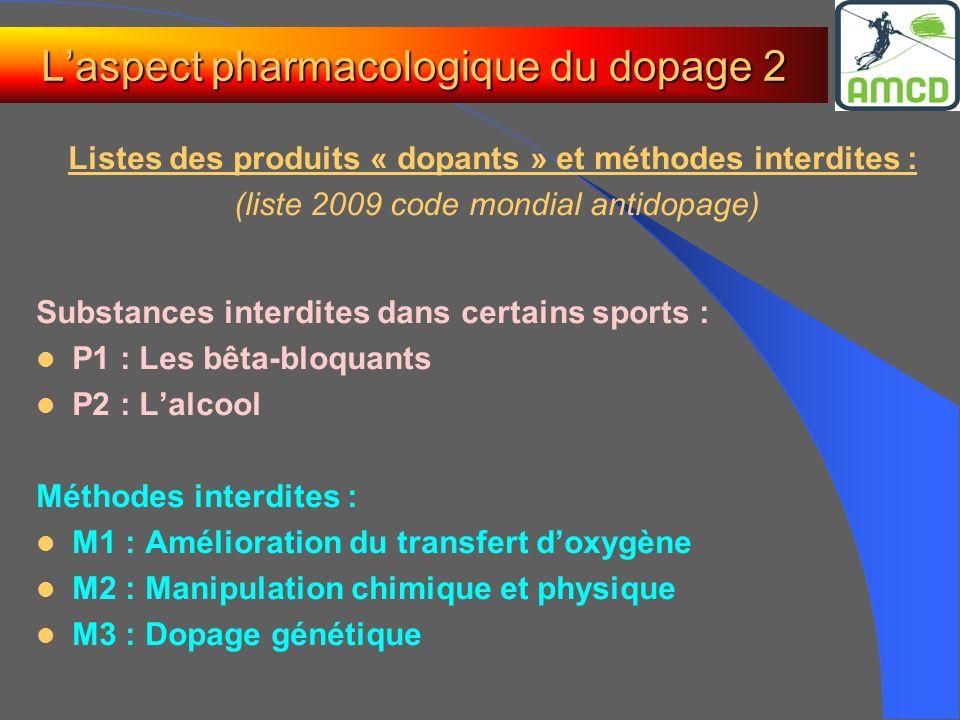 L'aspect pharmacologique du dopage 2
