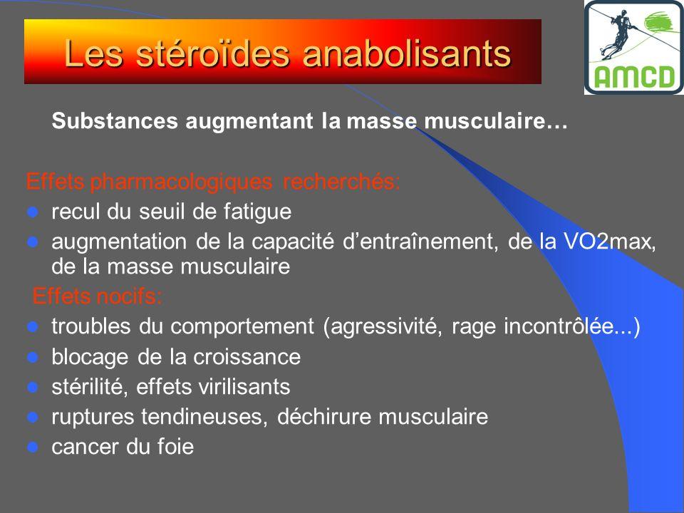 Les stéroïdes anabolisants