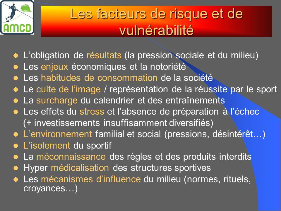 Les facteurs de risque et de vulnérabilité