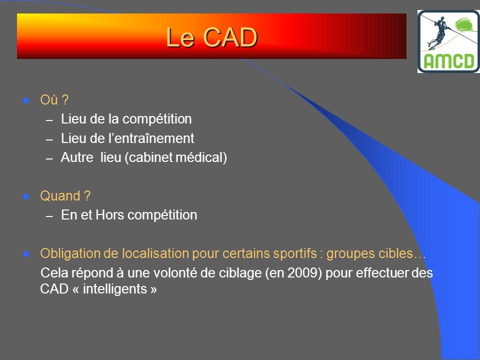 Le CAD Où Lieu de la compétition Lieu de l'entraînement