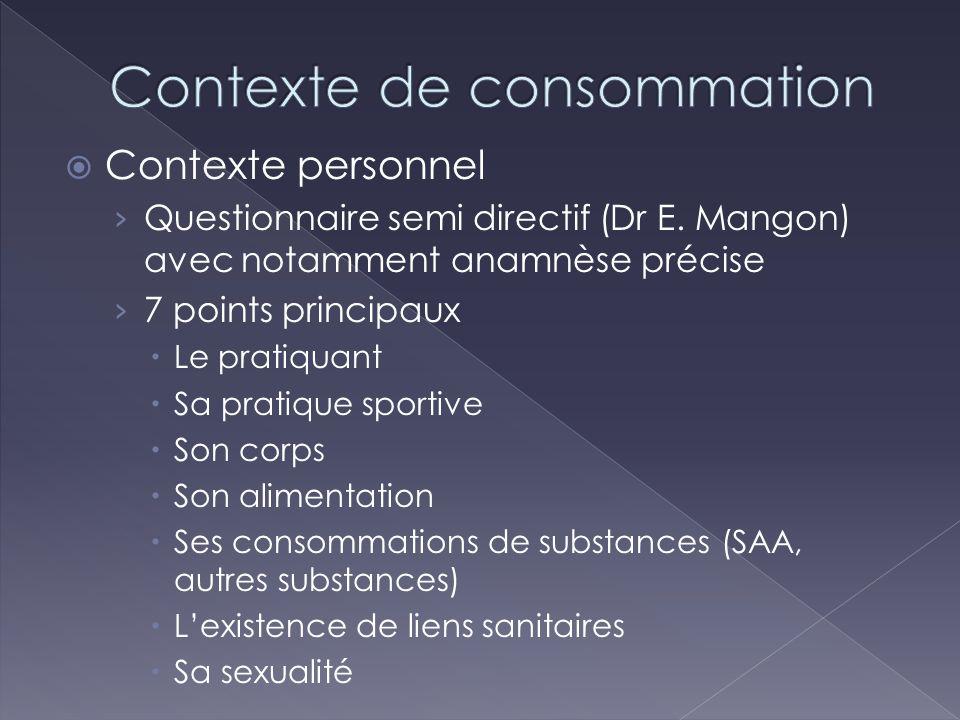 Contexte de consommation