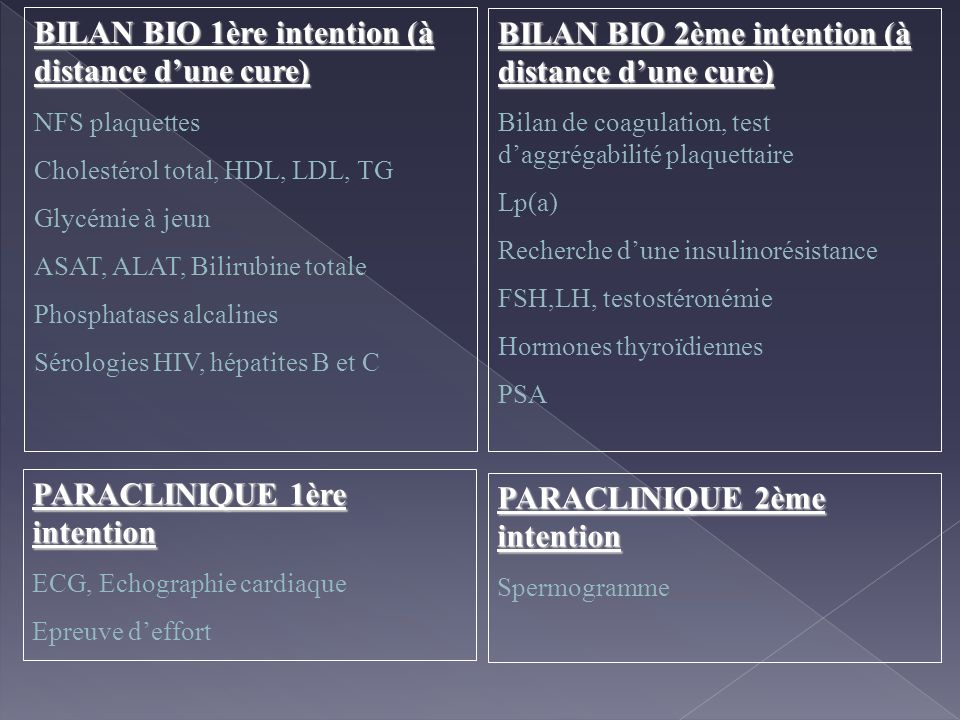 BILAN BIO 1ère intention (à distance d'une cure)
