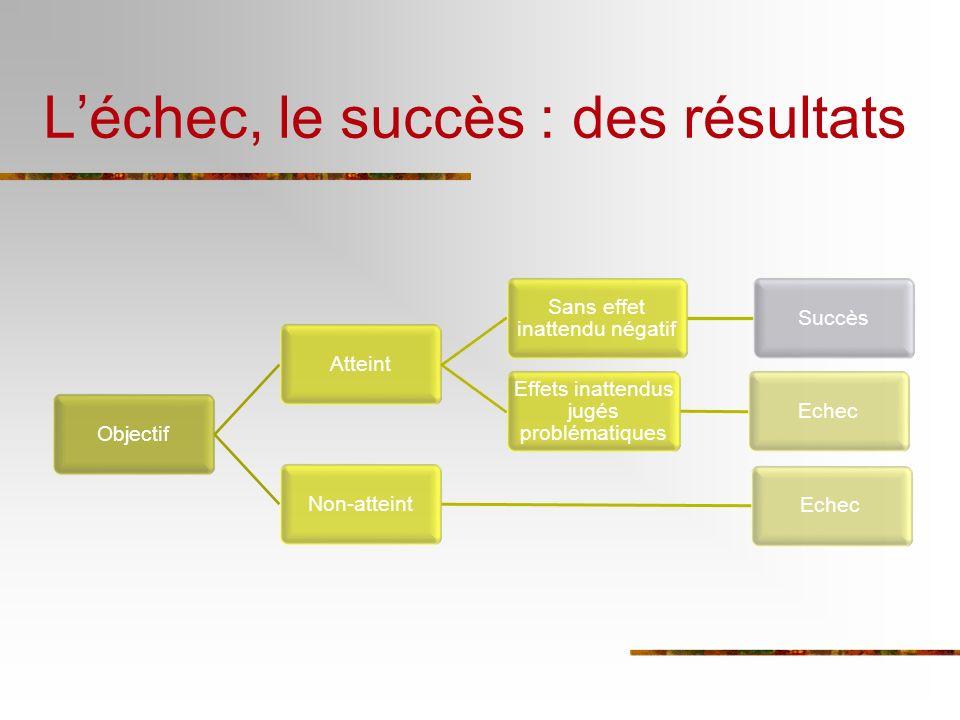 L'échec, le succès : des résultats