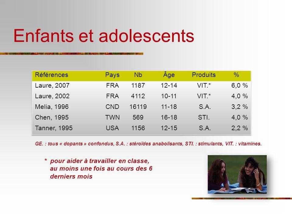 Enfants et adolescents