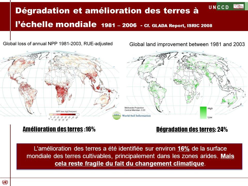 Dégradation et amélioration des terres à l'échelle mondiale 1981 – 2006 - Cf. GLADA Report, ISRIC 2008