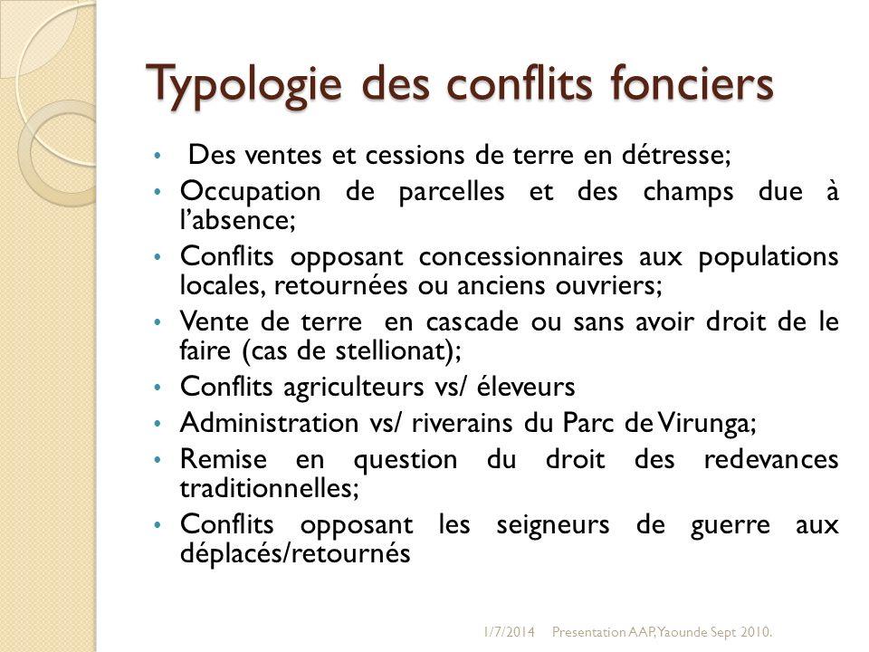Typologie des conflits fonciers