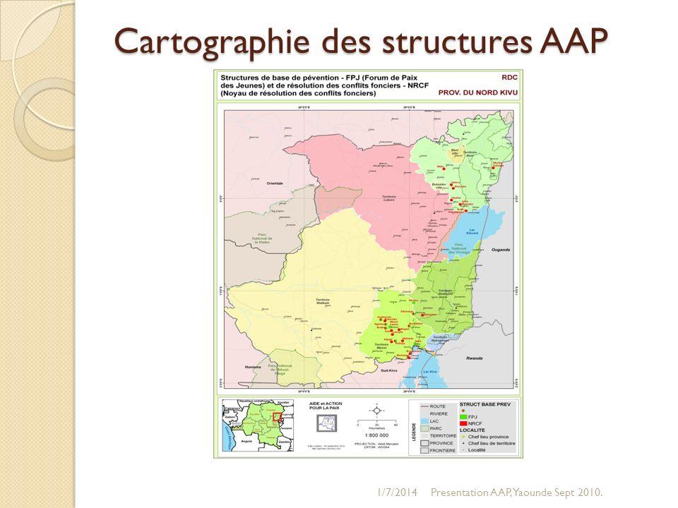 Cartographie des structures AAP