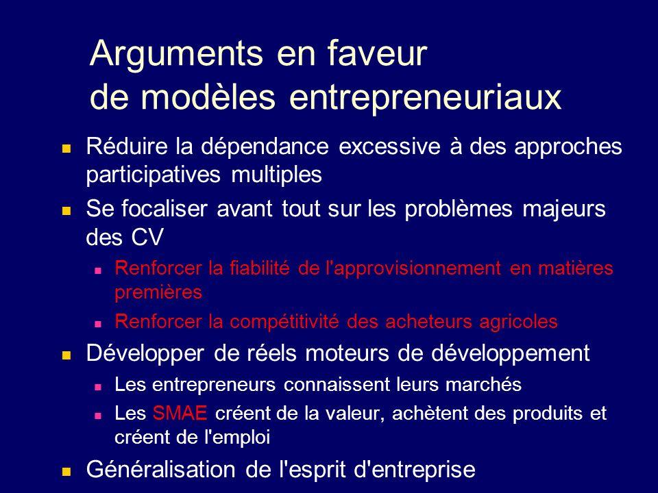 Arguments en faveur de modèles entrepreneuriaux