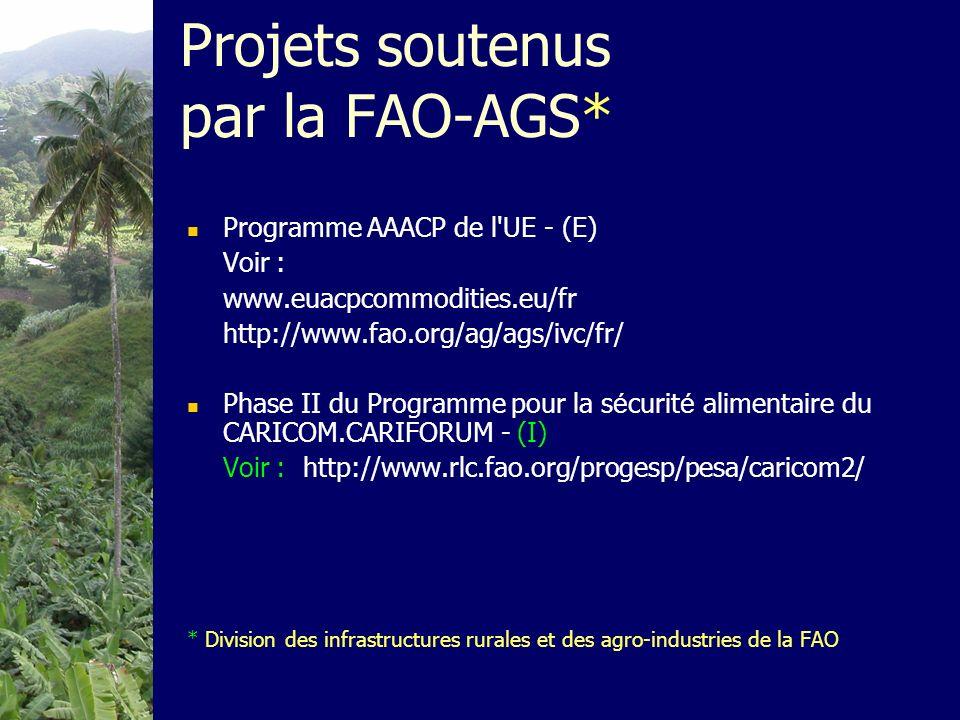 Projets soutenus par la FAO-AGS*