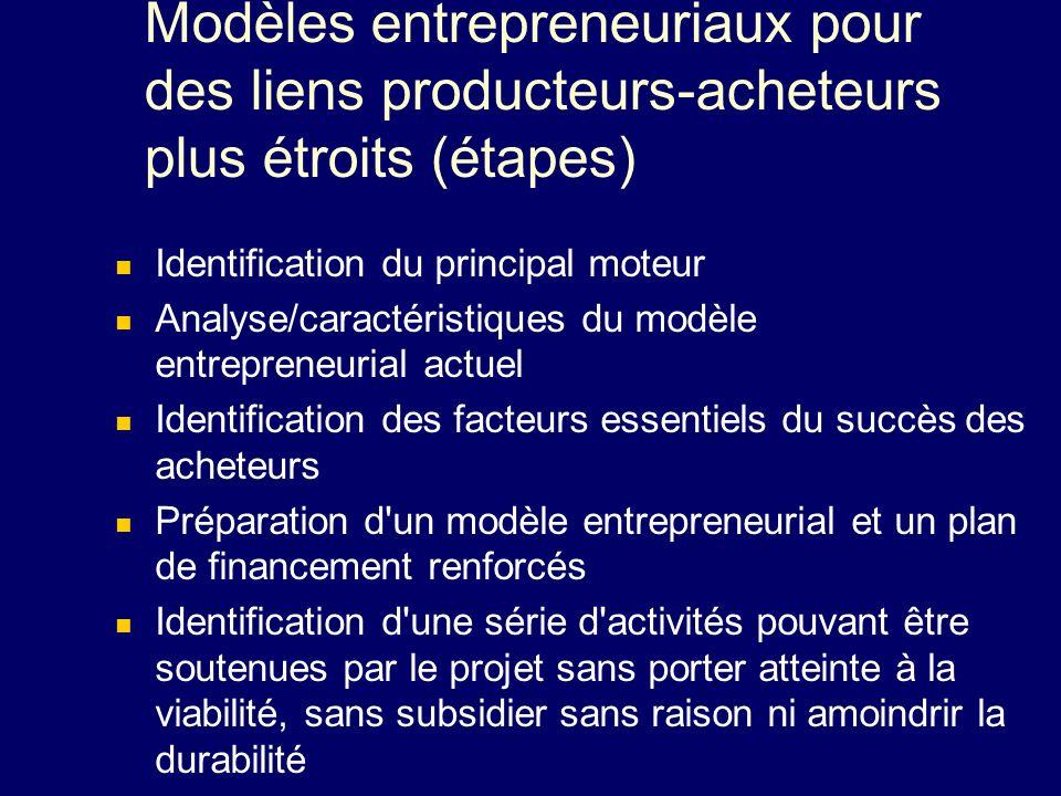 Modèles entrepreneuriaux pour des liens producteurs-acheteurs plus étroits (étapes)