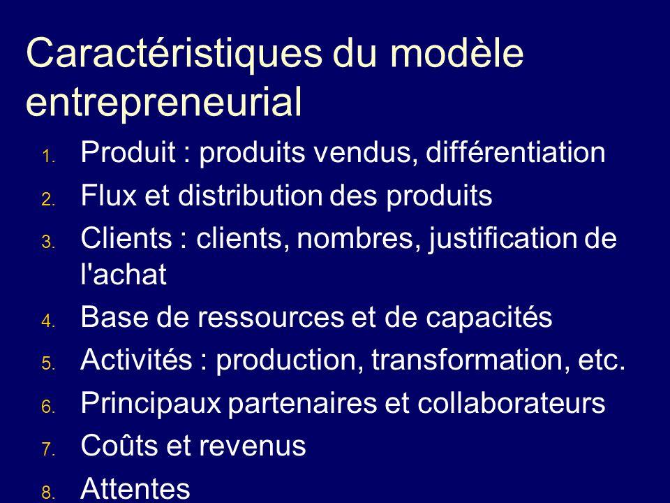 Caractéristiques du modèle entrepreneurial