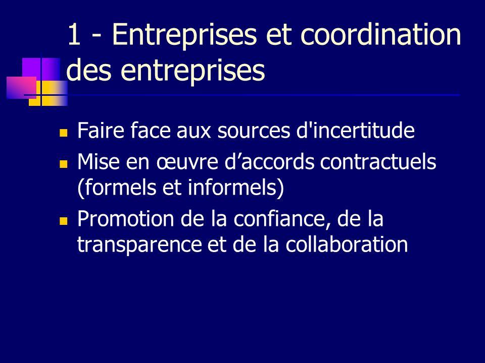 1 - Entreprises et coordination des entreprises