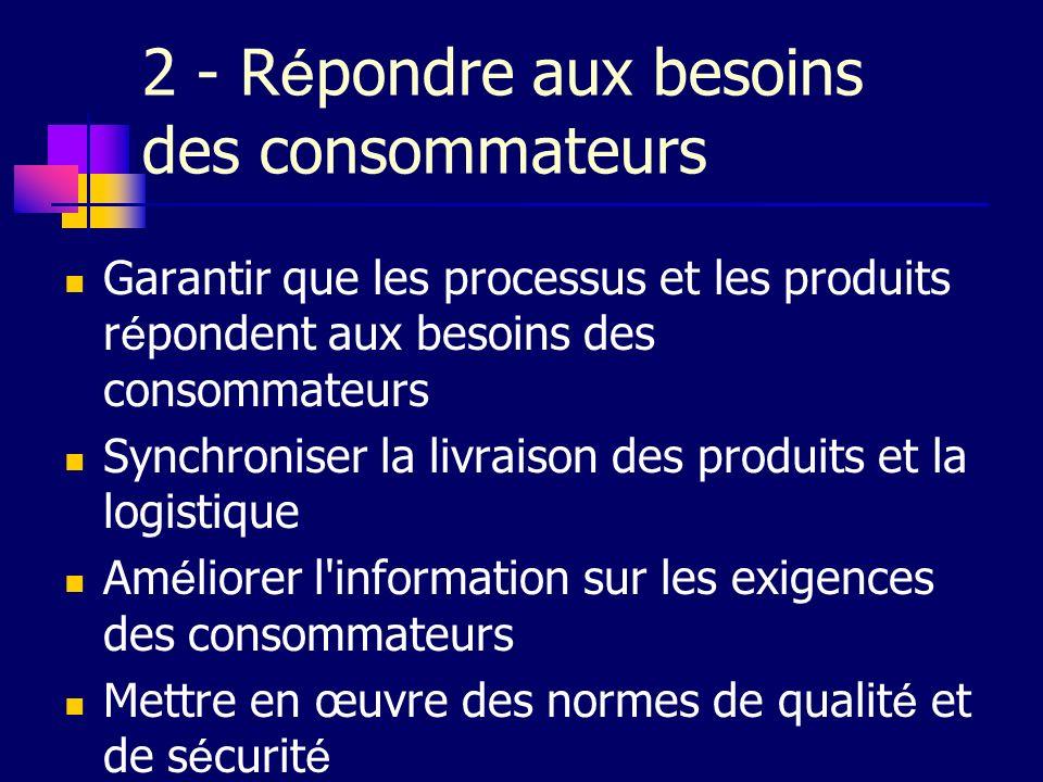2 - Répondre aux besoins des consommateurs