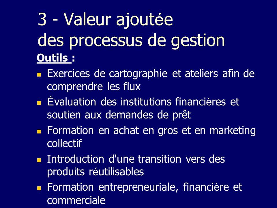 3 - Valeur ajoutée des processus de gestion