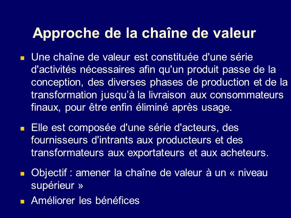 Approche de la chaîne de valeur