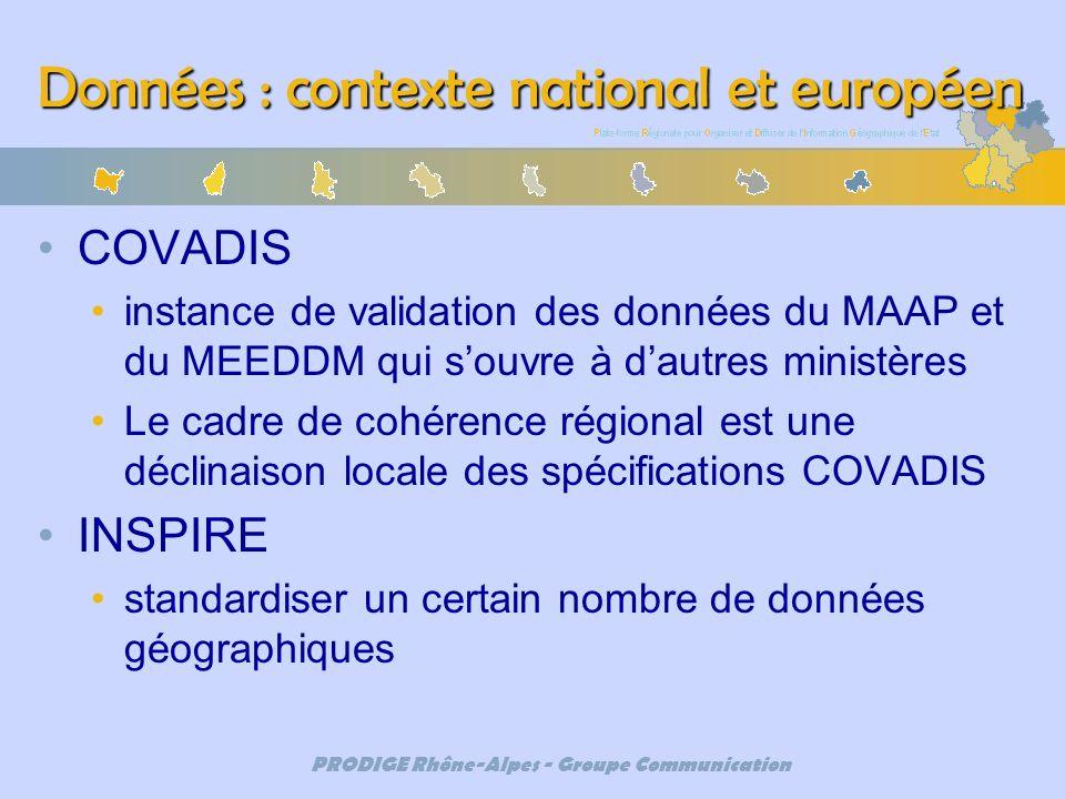 Données : contexte national et européen