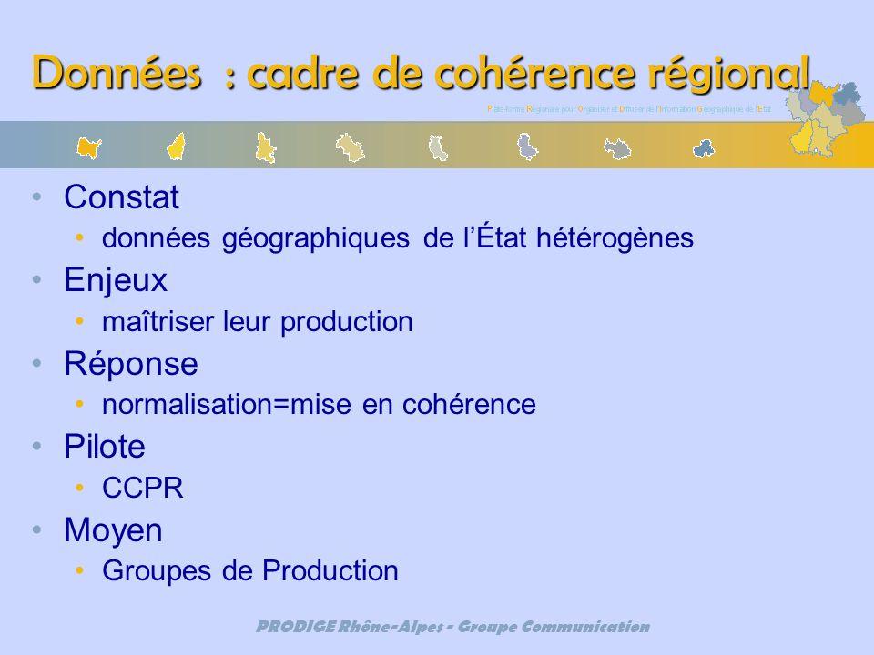 Données : cadre de cohérence régional