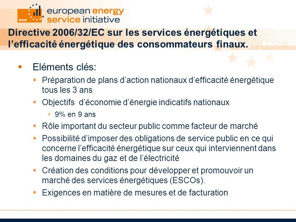 Directive 2006/32/EC sur les services énergétiques et l'efficacité énergétique des consommateurs finaux.