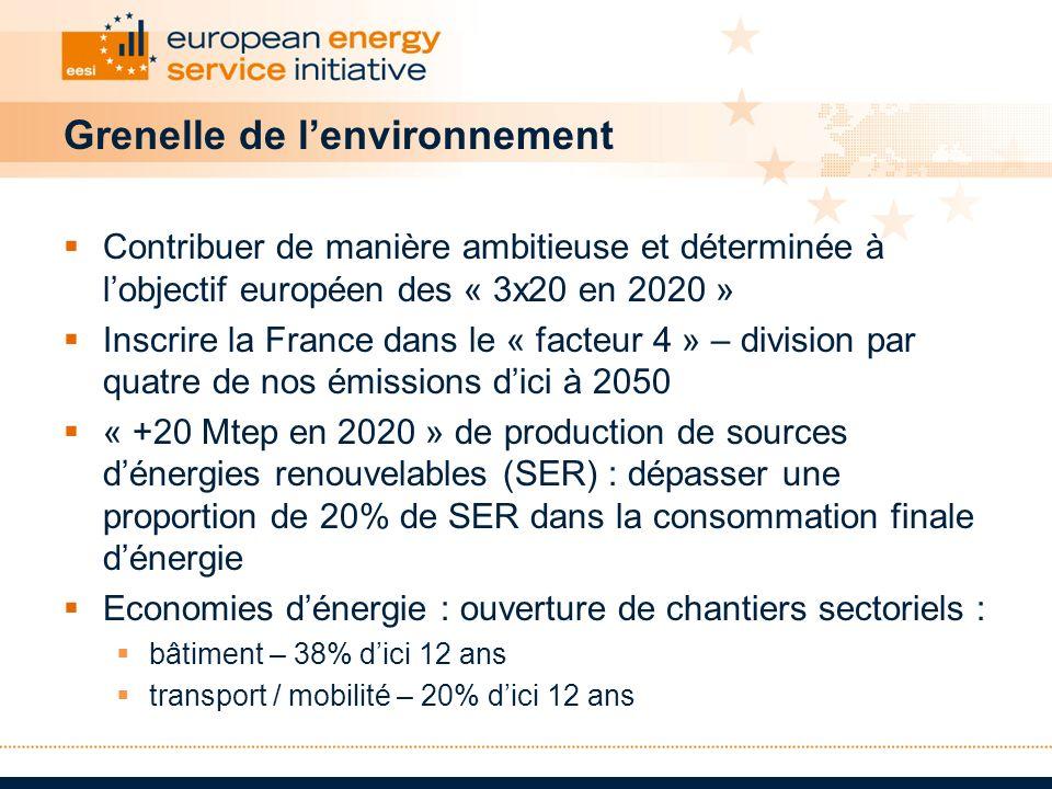 Grenelle de l'environnement
