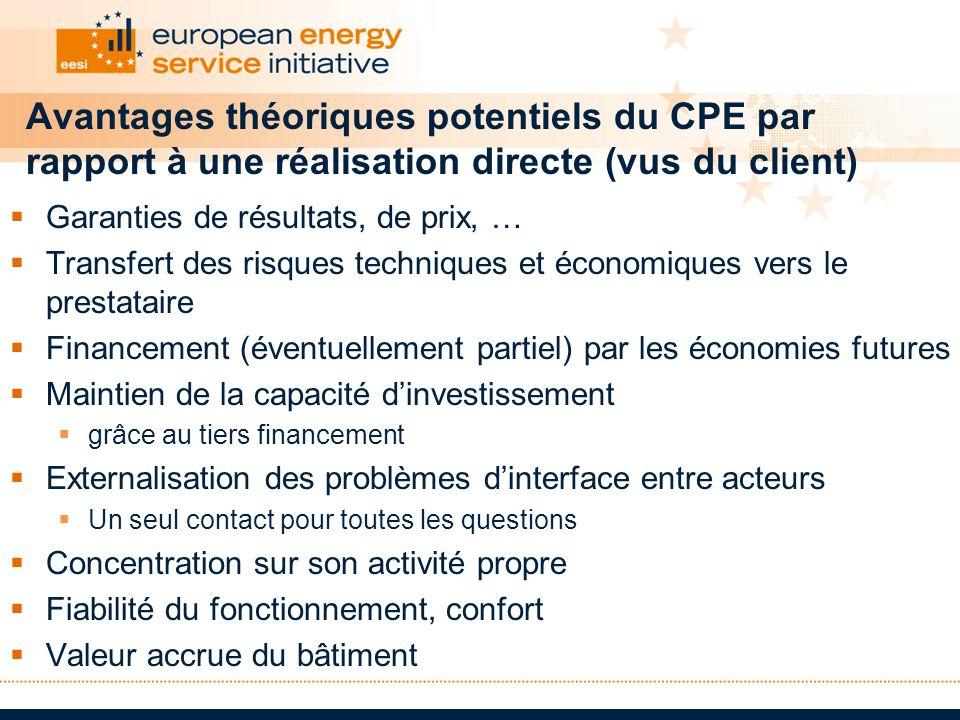 Avantages théoriques potentiels du CPE par rapport à une réalisation directe (vus du client)