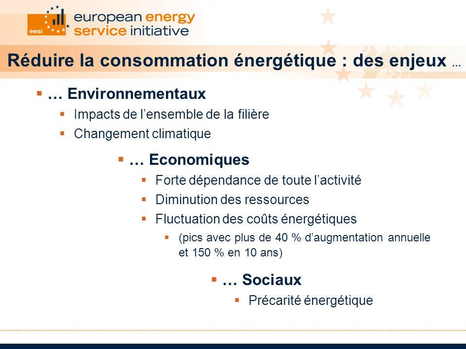 … Environnementaux … Economiques … Sociaux