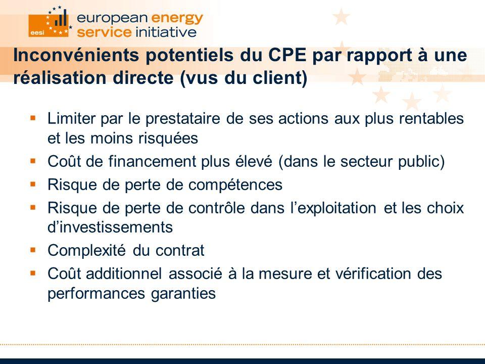 Inconvénients potentiels du CPE par rapport à une réalisation directe (vus du client)