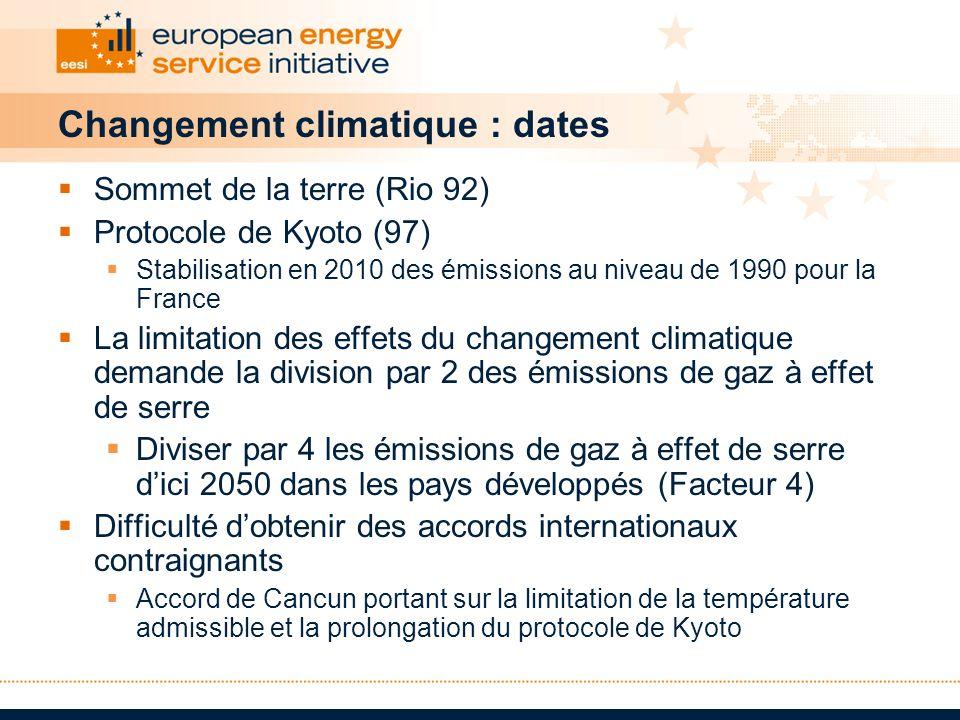 Changement climatique : dates