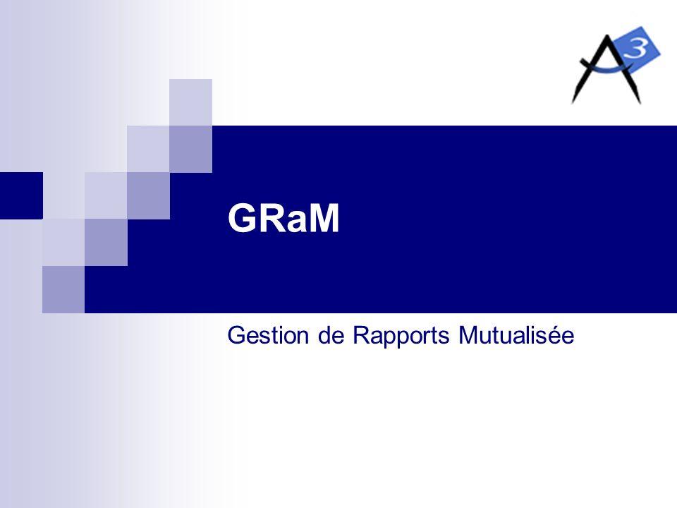 Gestion de Rapports Mutualisée