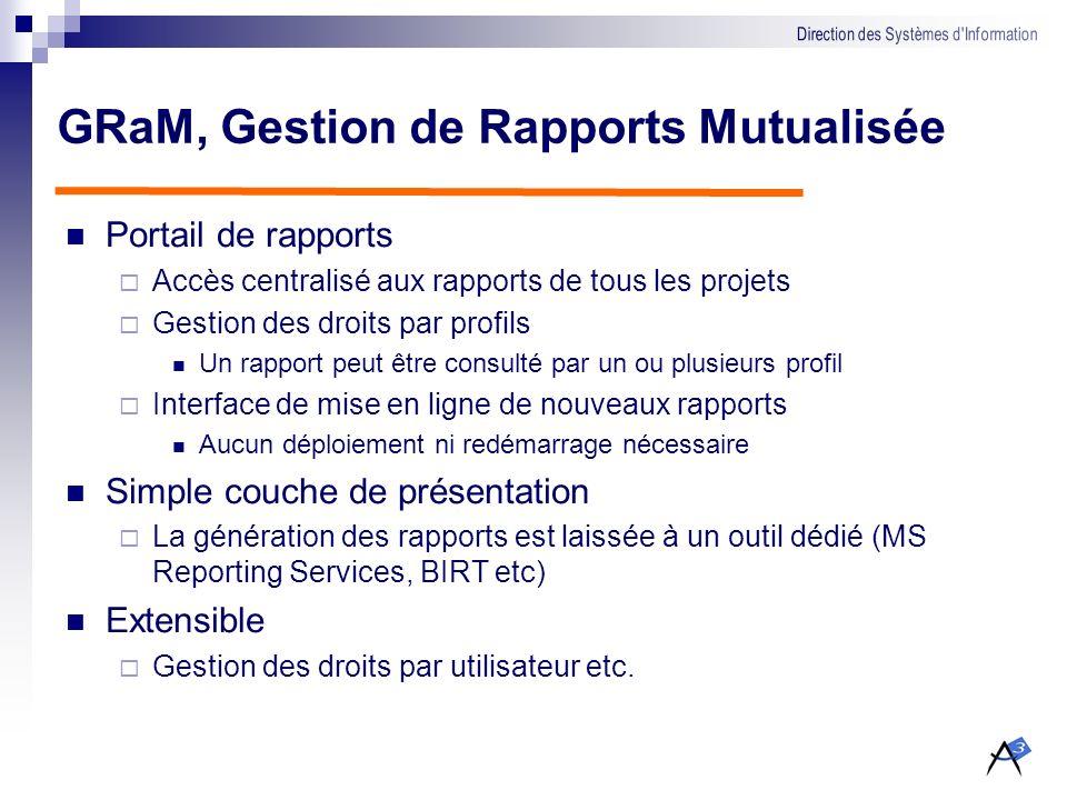 GRaM, Gestion de Rapports Mutualisée