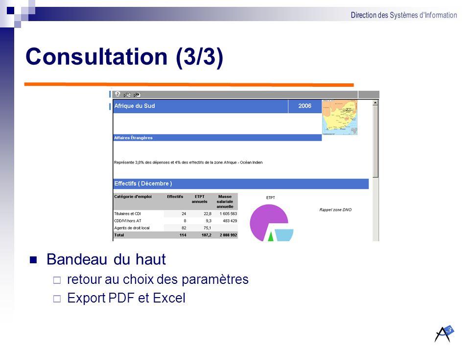 Consultation (3/3) Bandeau du haut retour au choix des paramètres