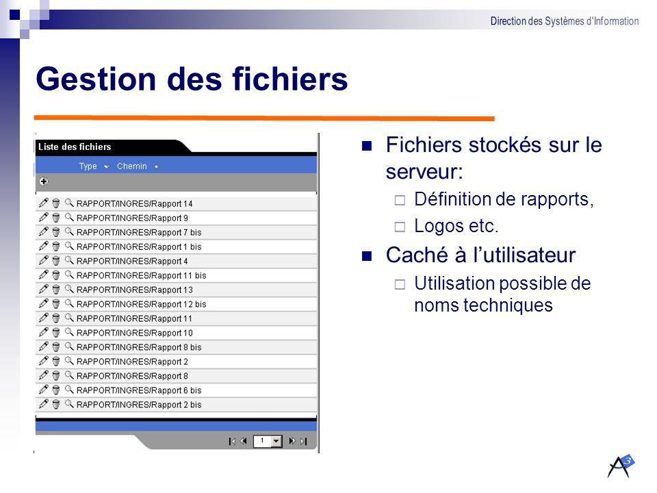 Gestion des fichiers Fichiers stockés sur le serveur: