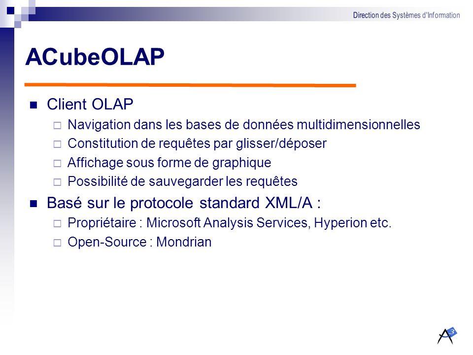 ACubeOLAP Client OLAP Basé sur le protocole standard XML/A :