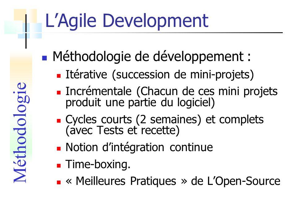 L'Agile Development Méthodologie Méthodologie de développement :