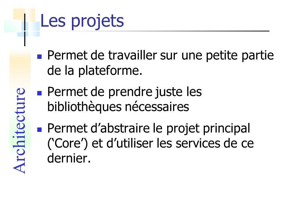Les projets Architecture