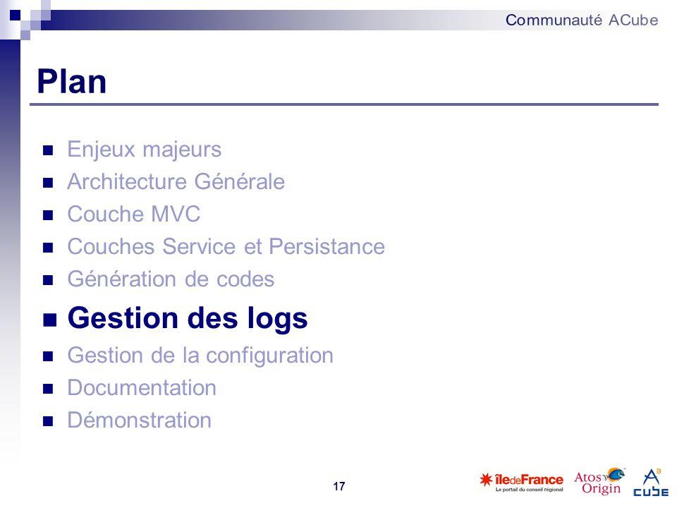 Plan Gestion des logs Enjeux majeurs Architecture Générale Couche MVC