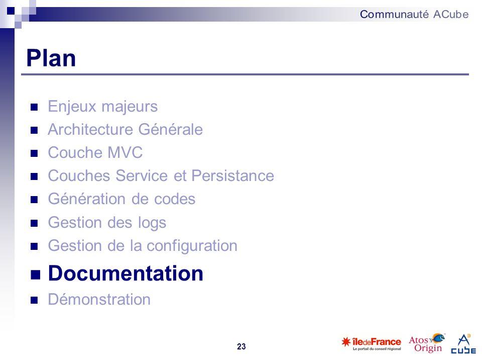 Plan Documentation Enjeux majeurs Architecture Générale Couche MVC