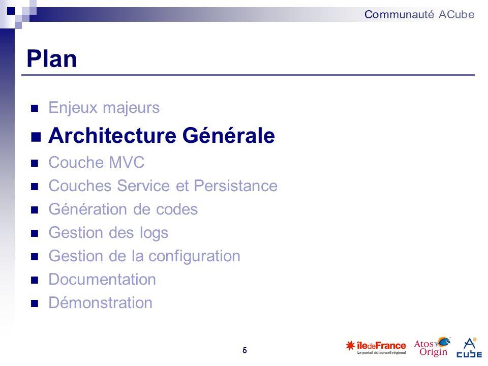 Plan Architecture Générale Enjeux majeurs Couche MVC