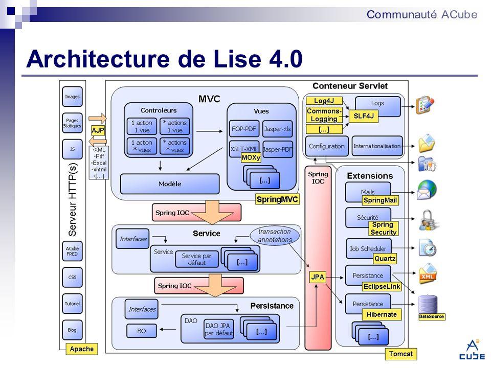 Architecture de Lise 4.0 6