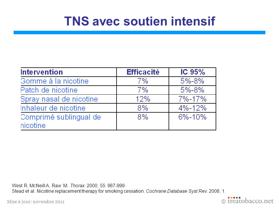 TNS avec soutien intensif
