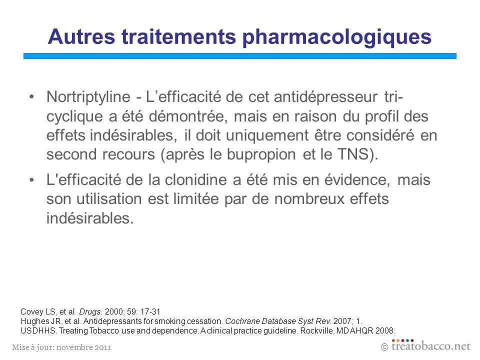 Autres traitements pharmacologiques