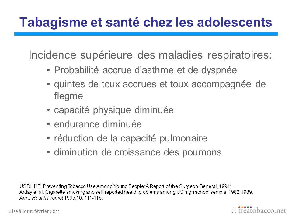 Tabagisme et santé chez les adolescents