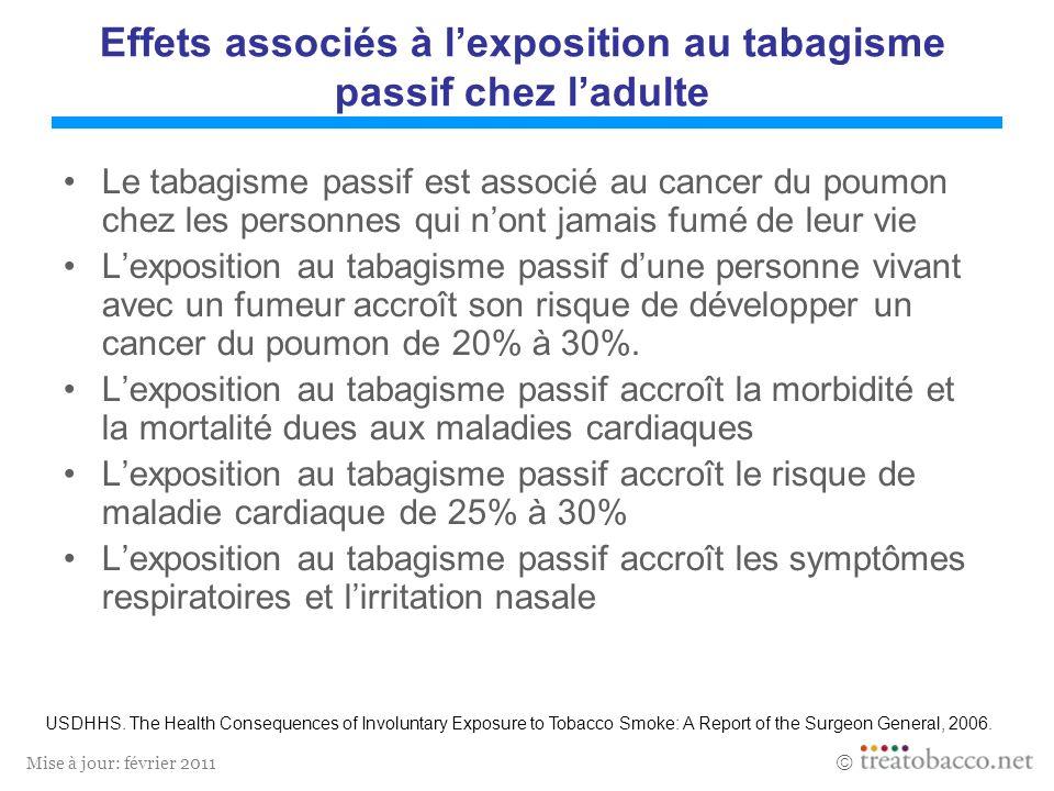 Effets associés à l'exposition au tabagisme passif chez l'adulte