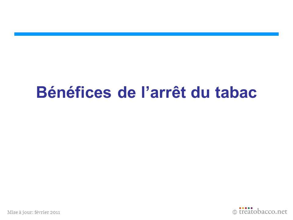 Bénéfices de l'arrêt du tabac
