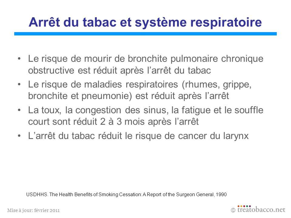 Arrêt du tabac et système respiratoire